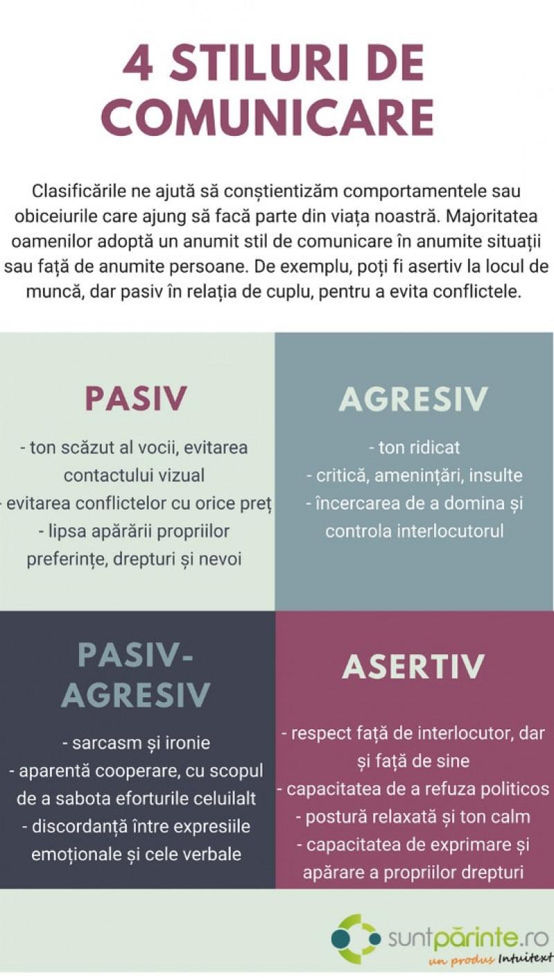 Dezavantaje comunicare asertiva