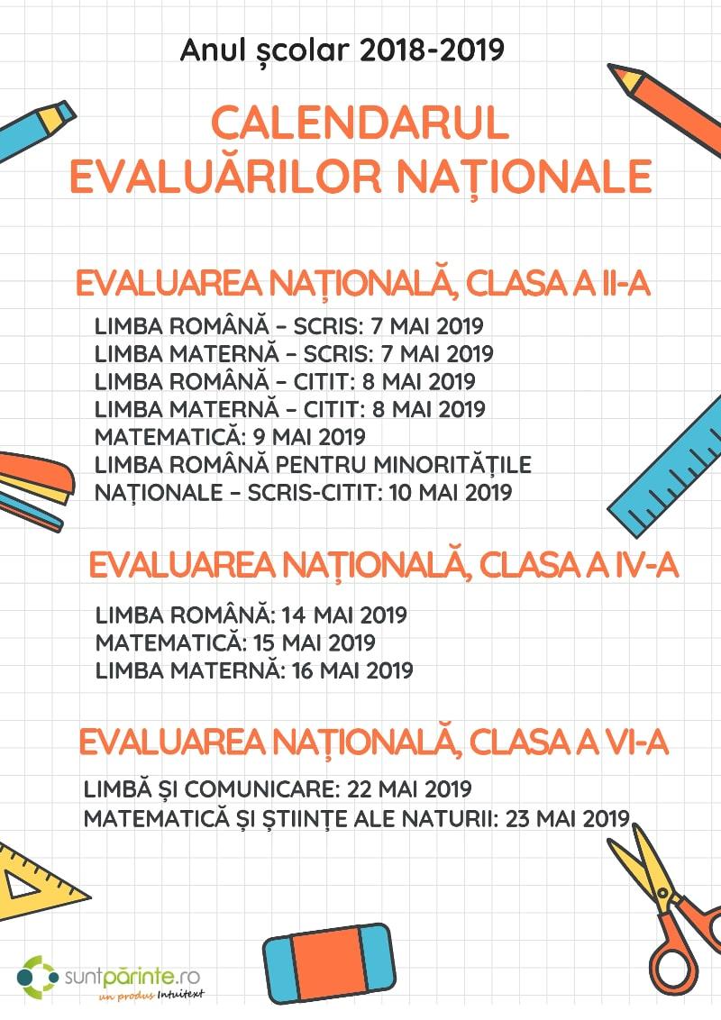 Calendarul Evaluarilor Nationale pentru clasele a II-a, a IV-a si a VI-a