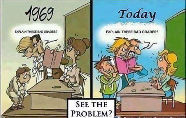 Elevii sau parintii au dreptul de a contesta notele - noul ...